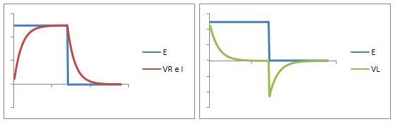 Circuito Lc : Análise dc e ac de circuitos rc rl série engenheirando